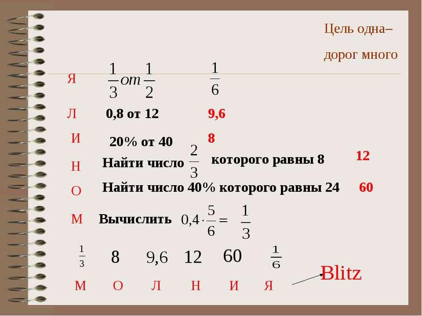 Цель одна– дорог много Я Л И Н 0,8 от 12 20% от 40 О Найти число которого рав...