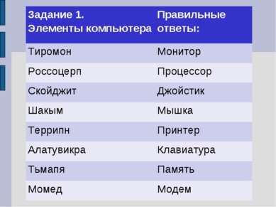 Задание 1. Элементы компьютера Правильные ответы: Тиромон Монитор Россоцерп ...