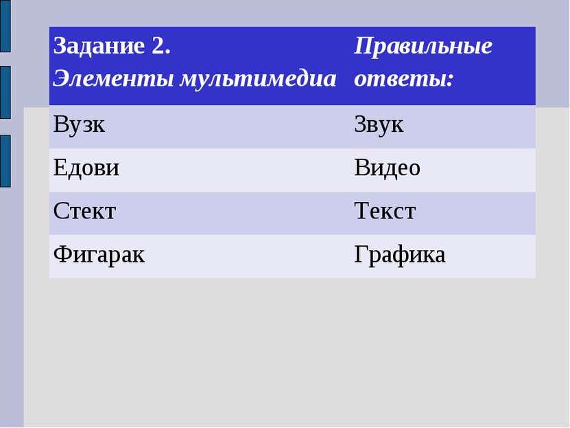 Задание 2. Элементы мультимедиа Правильные ответы: Вузк Звук Едови Видео Сте...