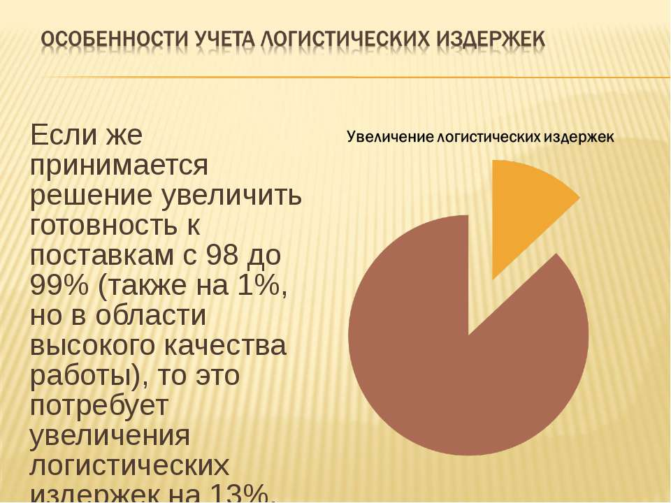 Если же принимается решение увеличить готовность к поставкам с 98 до 99% (так...