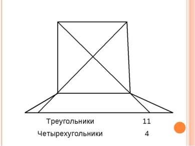 Треугольники 11 Четырехугольники 4