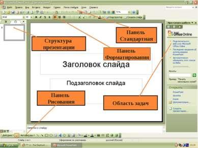 Структура презентации Панель Стандартная Панель Форматирования Область задач ...