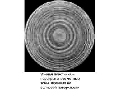 Зонная пластинка перекрыты все четные зоны Френеля на волновой поверхности