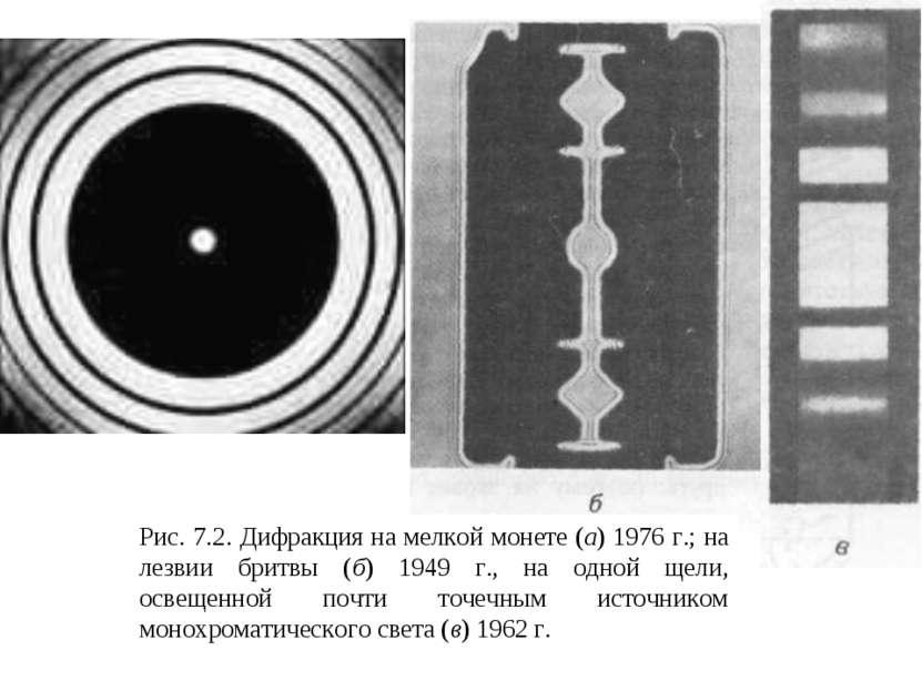 Рис. 7.2. Дифракция на мелкой монете (а) 1976 г.; на лезвии бритвы (б) 1949 г...