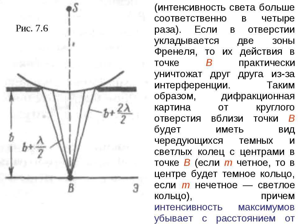 Рис. 7.6 (интенсивность света больше соответственно в четыре раза). Если в от...