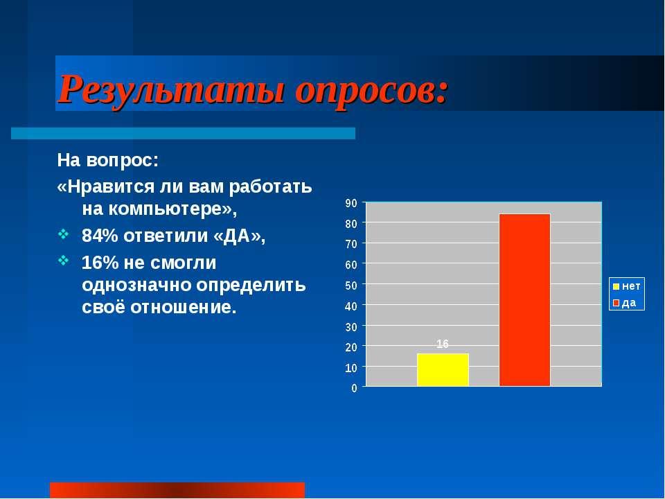 Результаты опросов: На вопрос: «Нравится ли вам работать на компьютере», 84% ...