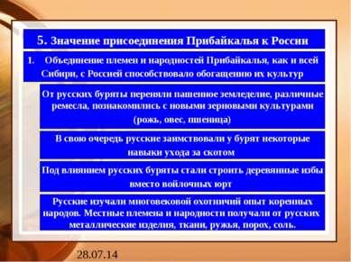 5. Значение присоединения Прибайкалья к России Объединение племен и народност...