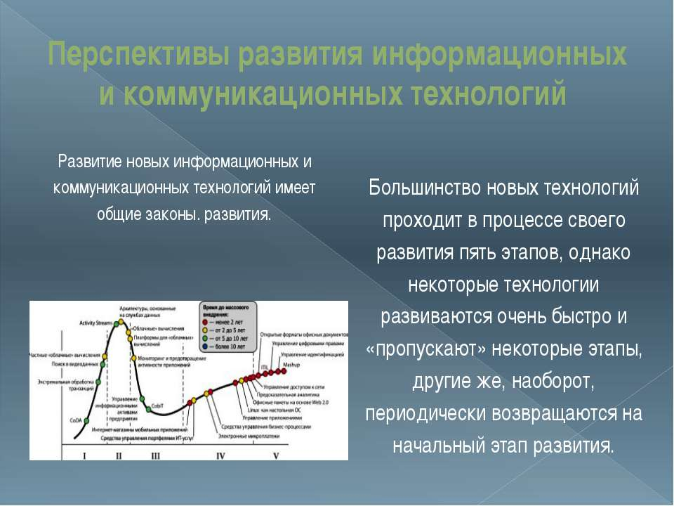 Перспективы развития информационных и коммуникационных технологий Развитие но...
