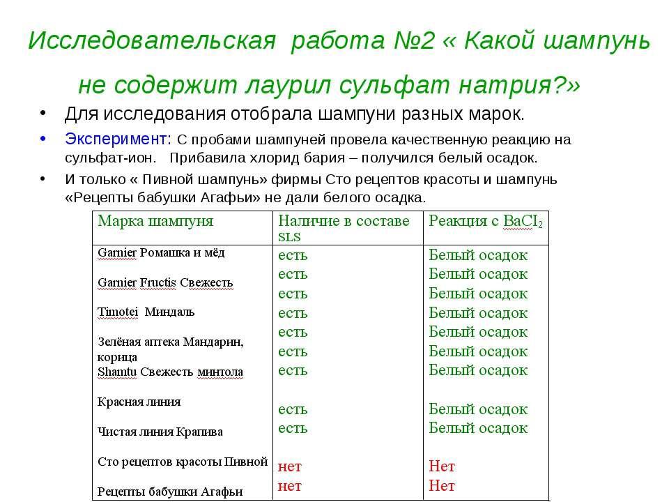 Исследовательская работа №2 « Какой шампунь не содержит лаурил сульфат натрия...