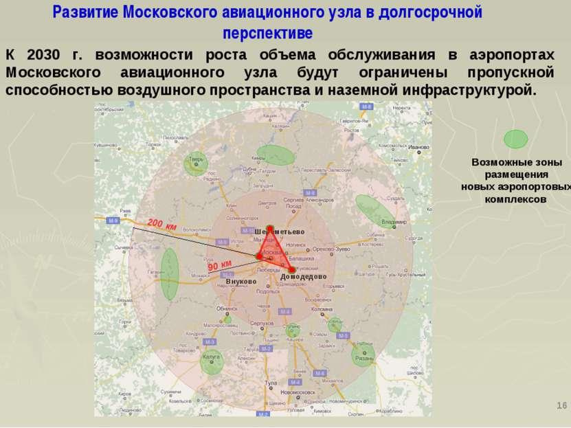 Развитие Московского авиационного узла в долгосрочной перспективе Возможные з...