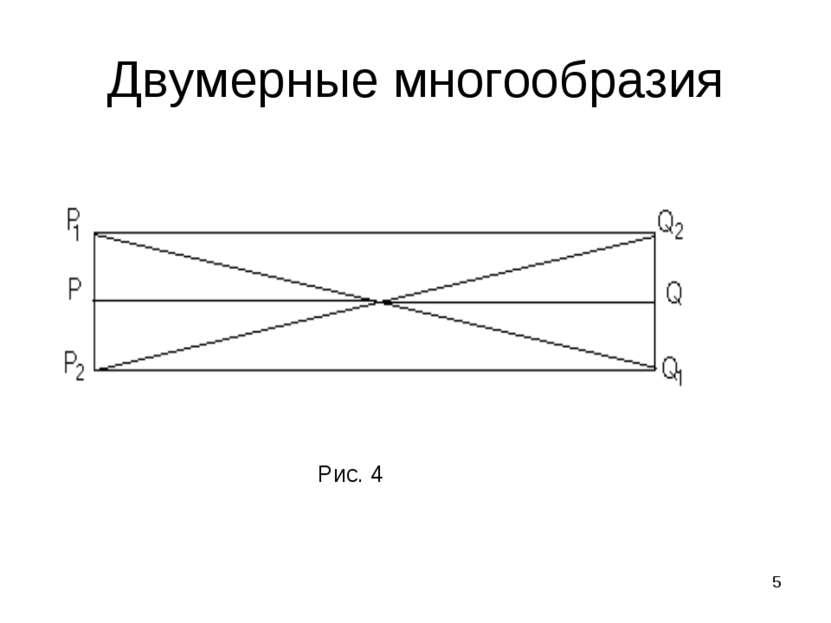 * Двумерные многообразия Рис. 4