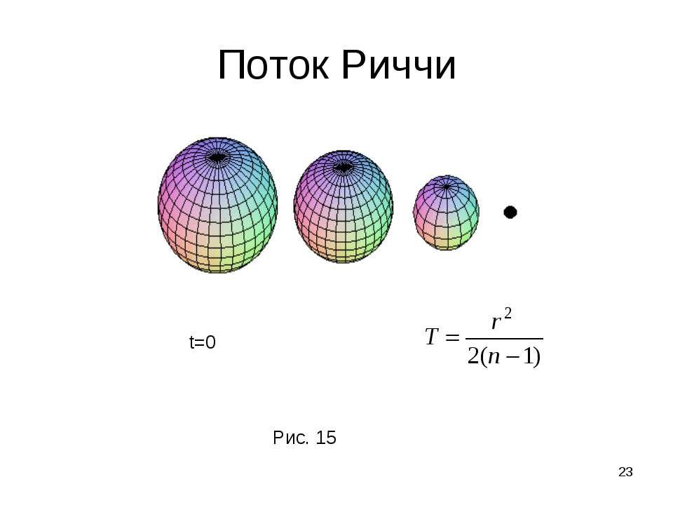 * Поток Риччи t=0 Рис. 15