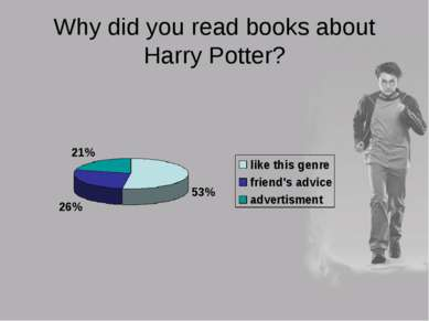 Why did you read books about Harry Potter?