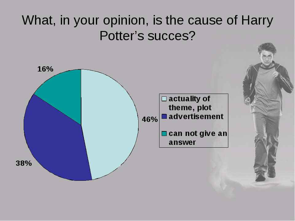 What, in your opinion, is the cause of Harry Potter's succes?