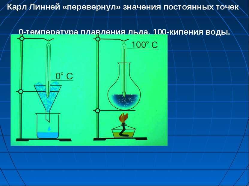 Карл Линней «перевернул» значения постоянных точек 0-температура плавления ль...