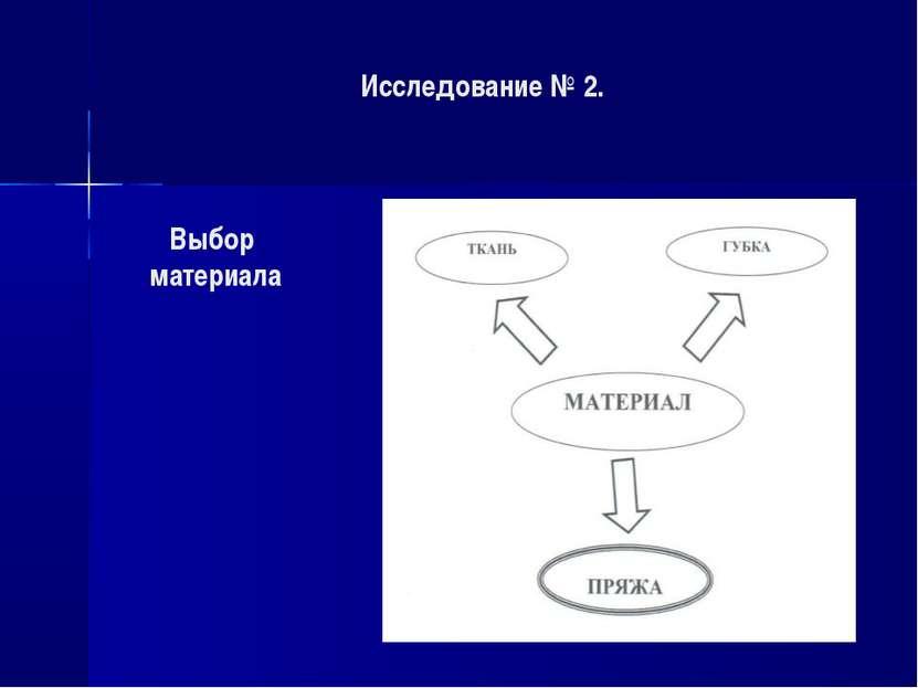 Исследование № 2. Выбор материала