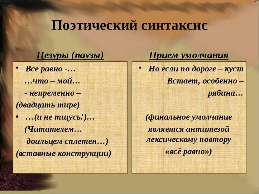Поэтический синтаксис Цезуры (паузы) Все равно -… …что – мой… - непременно – ...