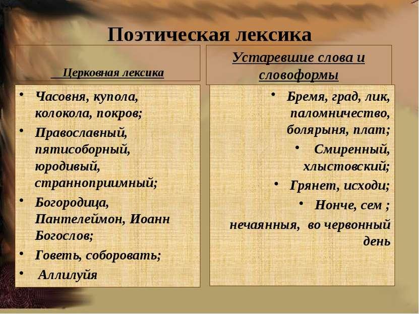 Поэтическая лексика Церковная лексика Часовня, купола, колокола, покров; Прав...