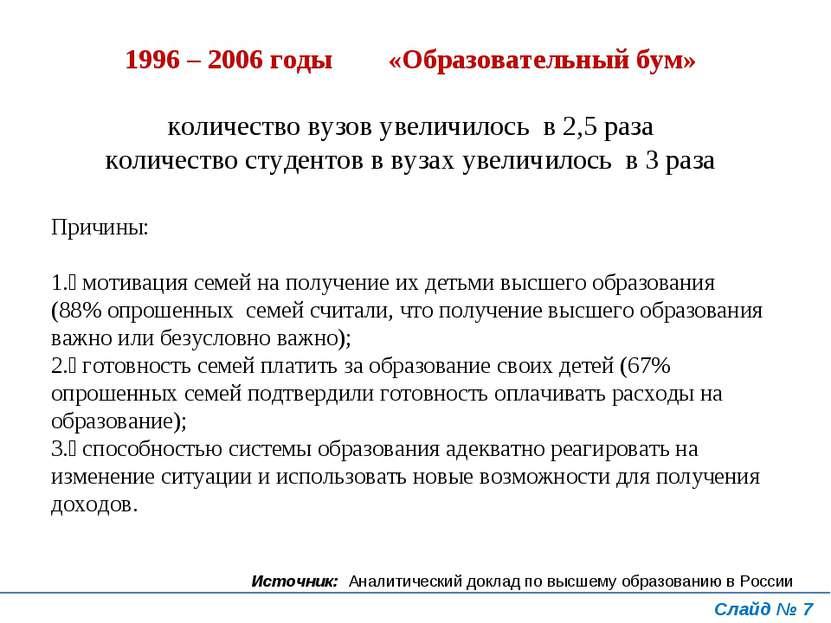 1996 – 2006 годы «Образовательный бум» количество вузов увеличилось в 2,5 раз...
