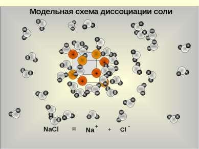 Модельная схема диссоциации соли NaCl = + Na +