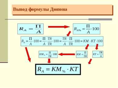 Вывод формулы Дюпона