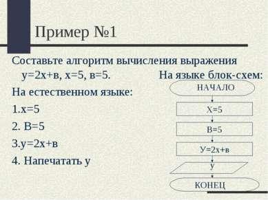 Пример №1 Составьте алгоритм вычисления выражения у=2х+в, х=5, в=5. На языке ...