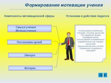 Общая структура мотивации к учению а) Познавательная мотивация б) Мотивация...