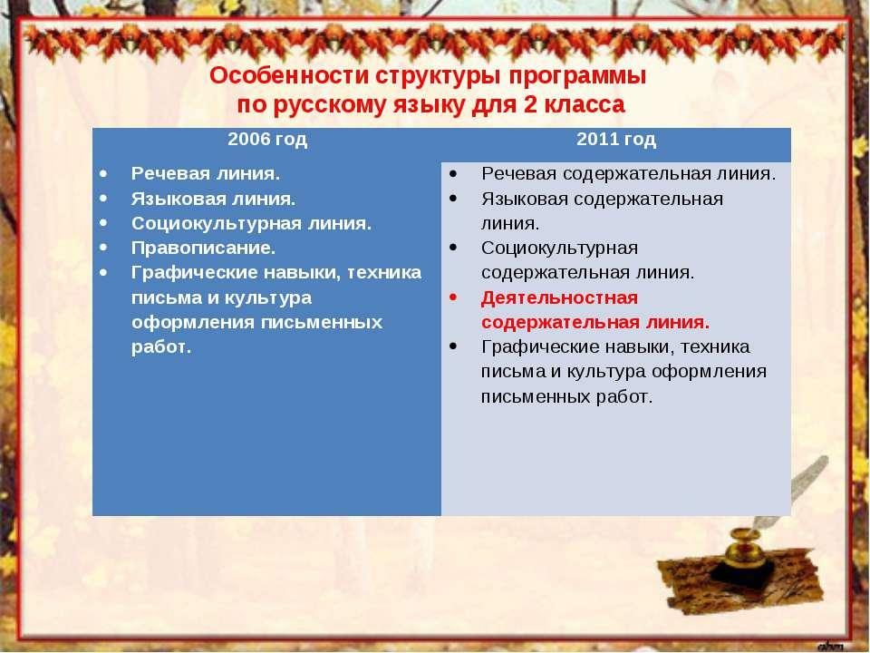 Особенности структуры программы по русскому языку для 2 класса 2006 год 2011 ...