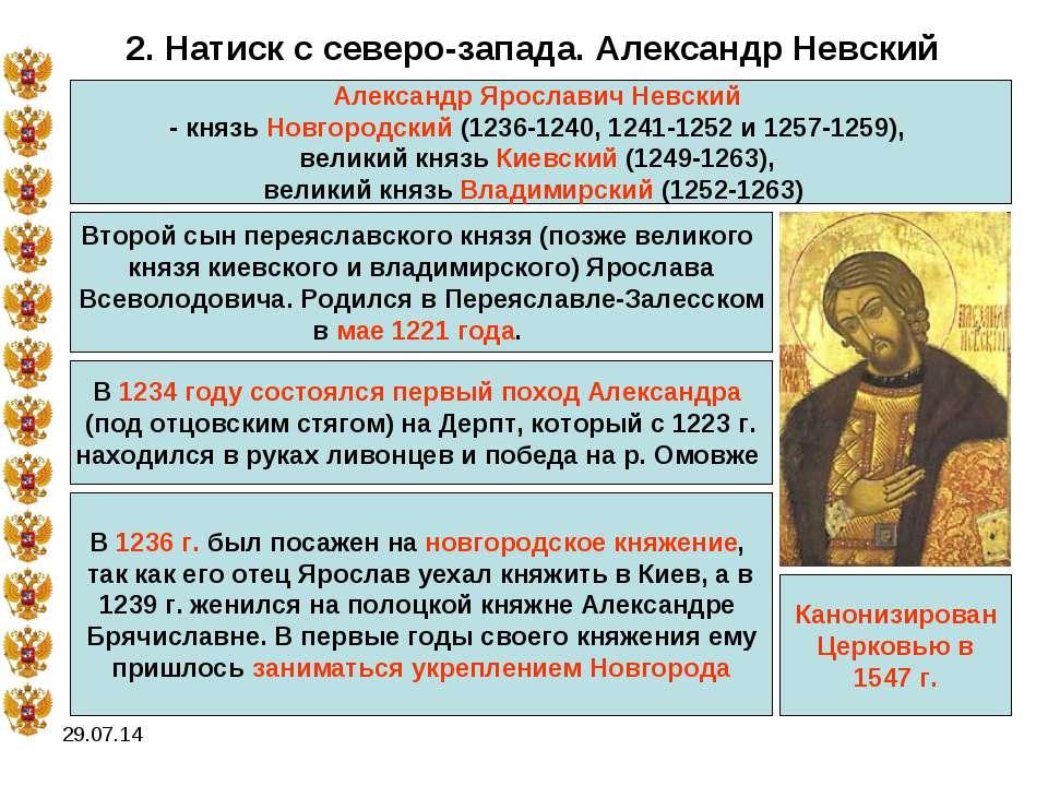 * 2. Натиск с северо-запада. Александр Невский Александр Ярославич Невский - ...