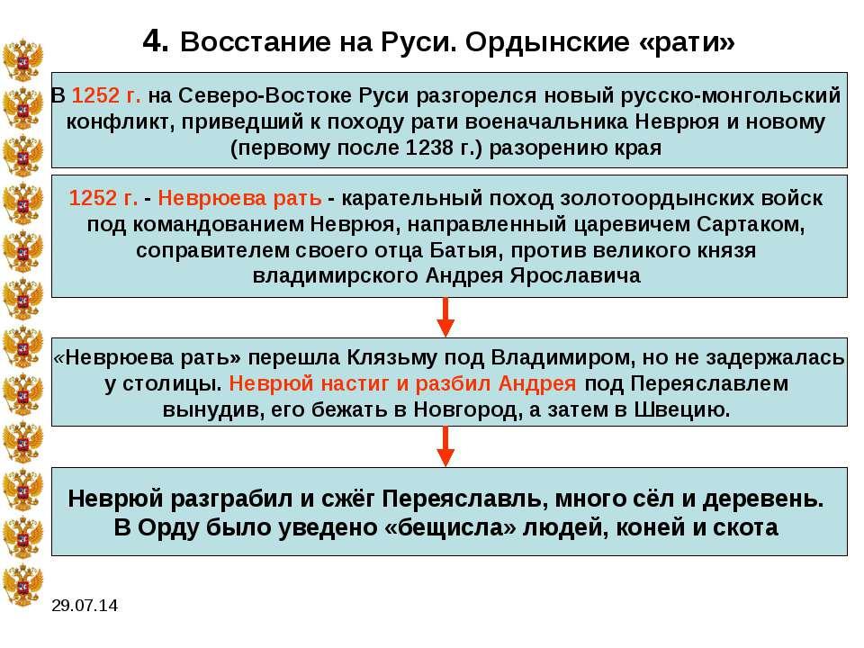 * 4. Восстание на Руси. Ордынские «рати» 1252 г. -Неврюева рать - карательны...