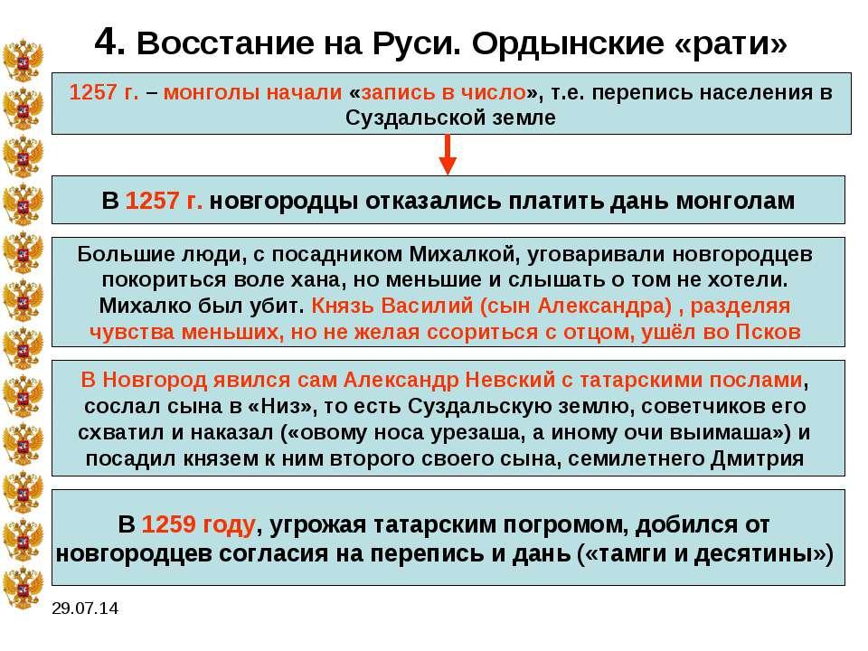 * 4. Восстание на Руси. Ордынские «рати» 1257 г. – монголы начали «запись в ч...