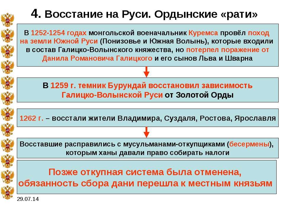 * 4. Восстание на Руси. Ордынские «рати» В 1252-1254 годах монгольской военач...