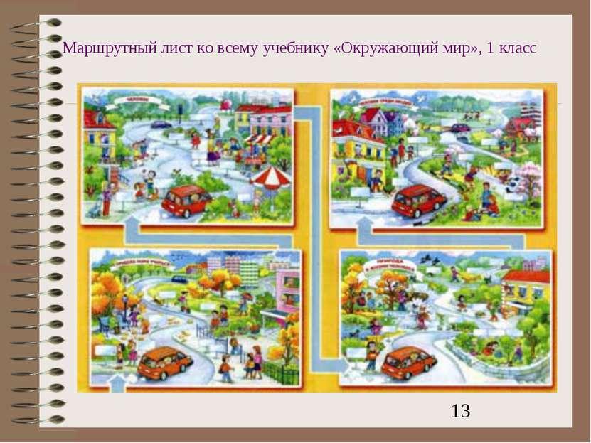 Маршрутный лист ко всему учебнику «Окружающий мир», 1 класс