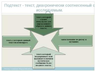 Подтекст - текст, диахронически соотнесенный с исследуемым. Учитель Сотниченк...