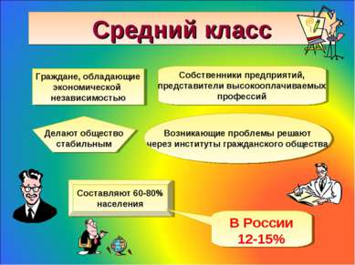 Средний класс Граждане, обладающие экономической независимостью Собственники ...