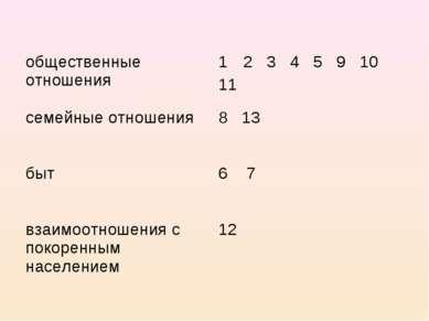 общественные отношения 2 3 4 5 9 10 11 семейные отношения 8 13 быт 6 7 взаимо...