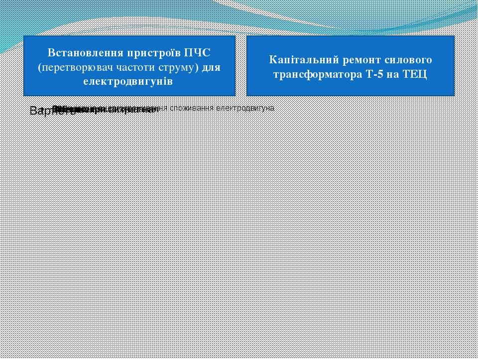 Встановлення пристроїв ПЧС (перетворювач частоти струму) для електродвигунів ...