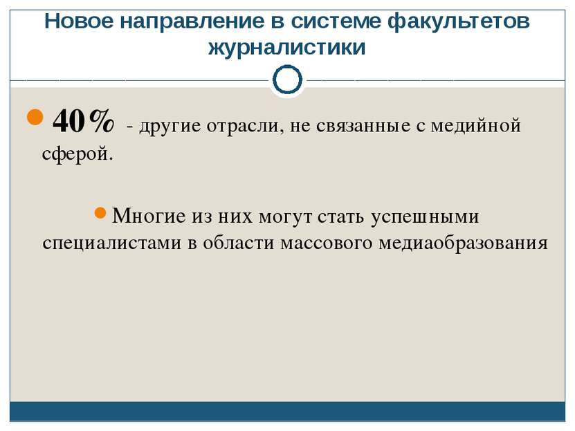 Новое направление в системе факультетов журналистики 40% - другие отрасли, не...