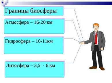 Границы биосферы Атмосфера – 16-20 км Гидросфера – 10-11км Литосфера – 3,5 - ...