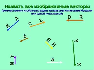 Назвать все изображенные векторы (векторы можно изображать двумя заглавными л...