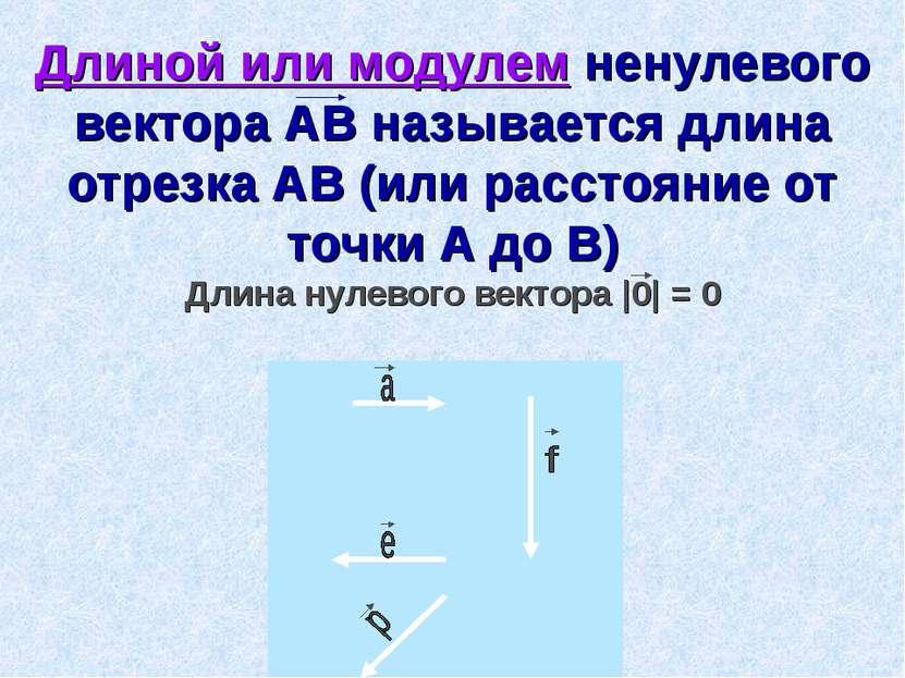 Длиной или модулем ненулевого вектора АВ называется длина отрезка АВ (или рас...