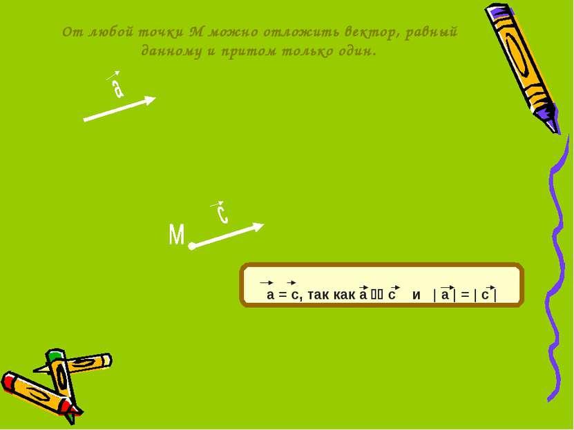 От любой точки М можно отложить вектор, равный данному и притом только один. ...