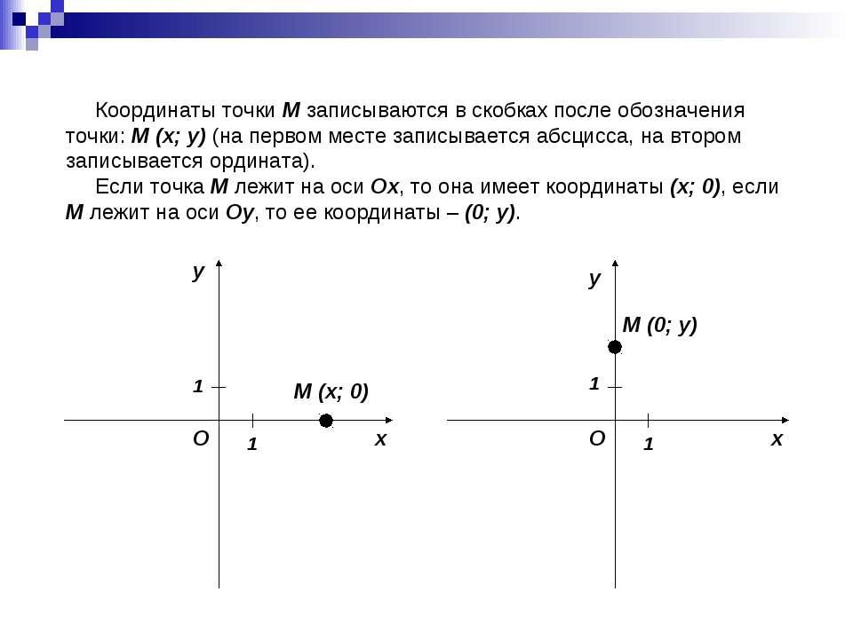 Координаты точки M записываются в скобках после обозначения точки: M (x; y) (...