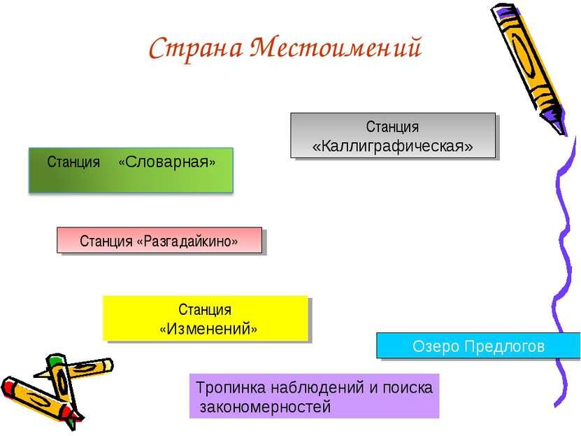 Станция «Каллиграфическая» Станция «Разгадайкино» Станция «Изменений» Озеро П...
