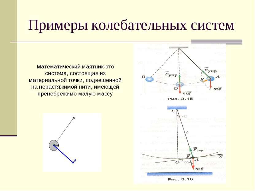Примеры колебательных систем Математический маятник-это система, состоящая из...