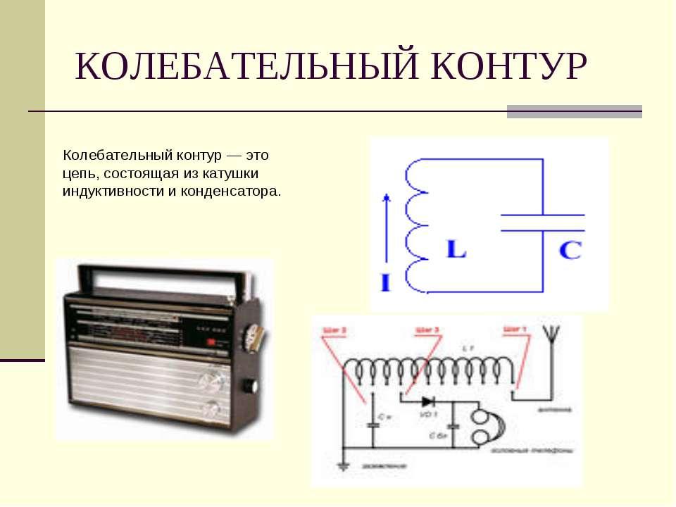 КОЛЕБАТЕЛЬНЫЙ КОНТУР Колебательный контур — это цепь, состоящая из катушки ин...