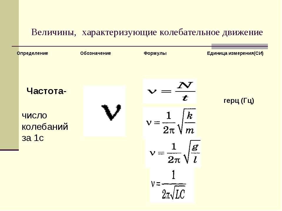 Величины, характеризующие колебательное движение Частота- число колебаний за ...