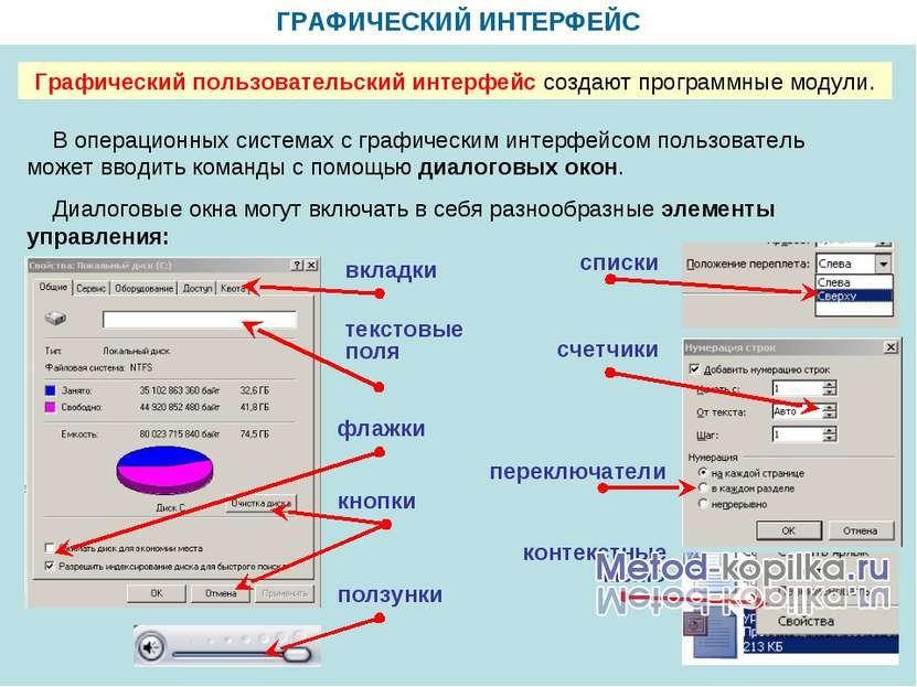 ГРАФИЧЕСКИЙ ИНТЕРФЕЙС Графический пользовательский интерфейс создают программ...