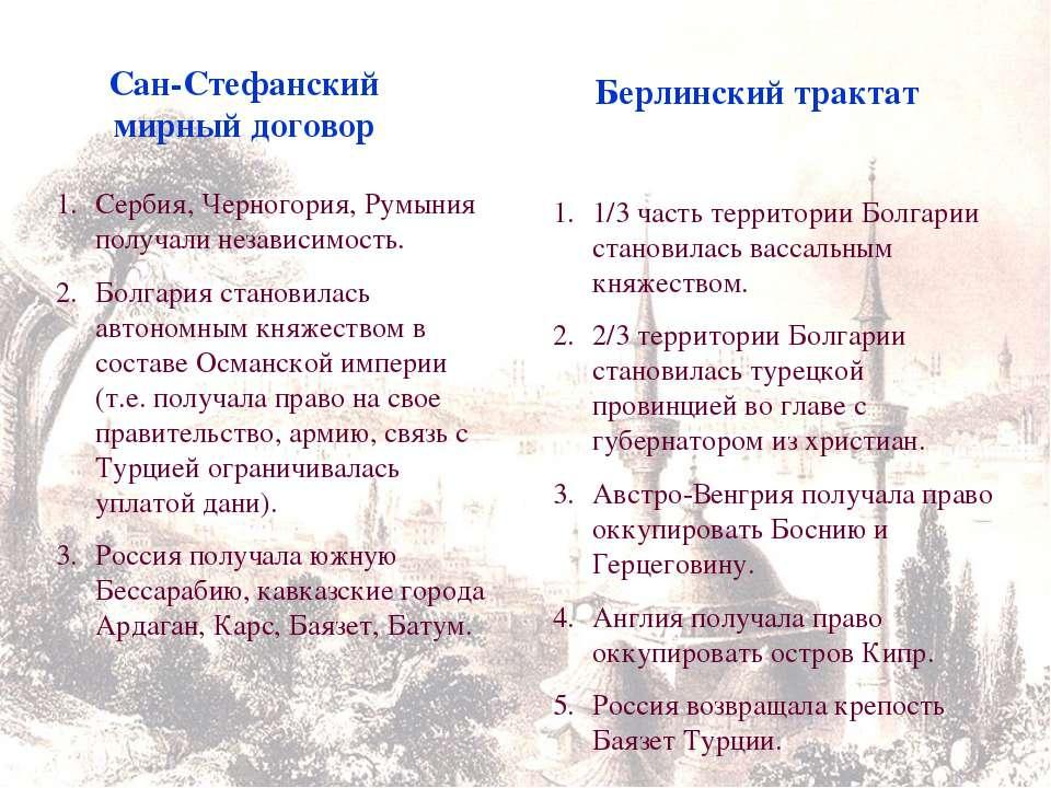 Сан-Стефанский мирный договор Сербия, Черногория, Румыния получали независимо...