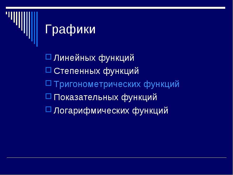 Графики Линейных функций Степенных функций Тригонометрических функций Показат...